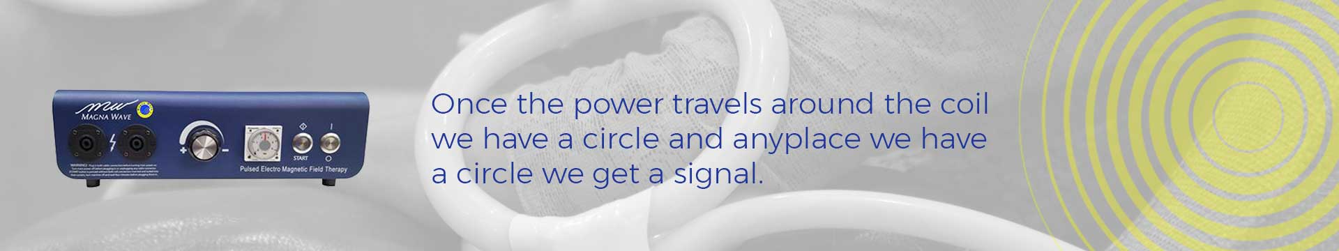 Once the power travels around the coil we have a circle and any place we have a circle we get a signal