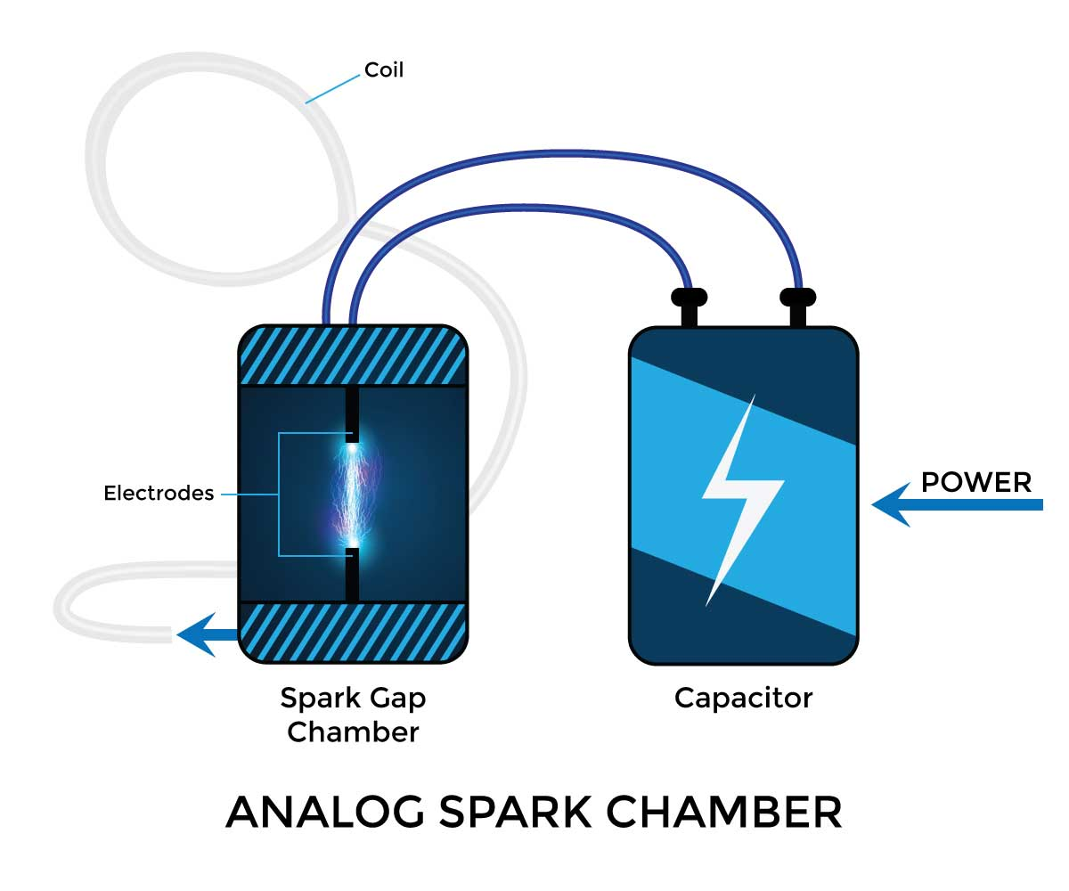 Analog Spark Chamber