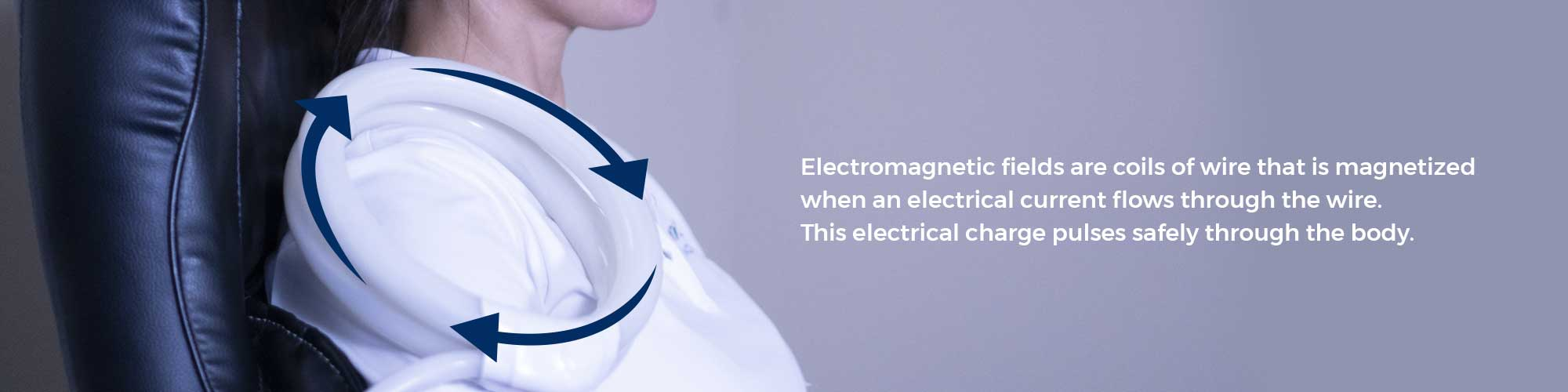 Electromagnetic fields are coils of wire that is magnetized when an electrical current flows through the wire. This electrical charge pulses safely through the body.