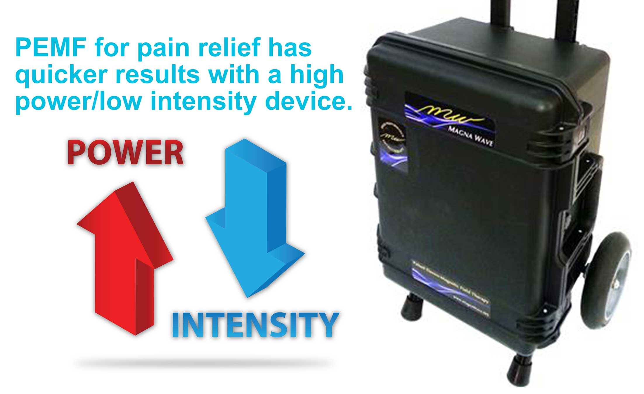 PEMF for pain relief has quicker results with a high power/low intensity device