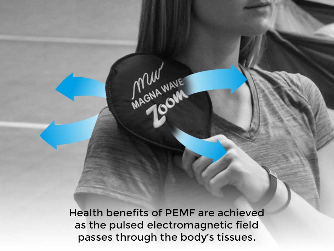 Health benefits of PEMF are achieved as the pulsed electromagnetic field passes through the body's tissues.