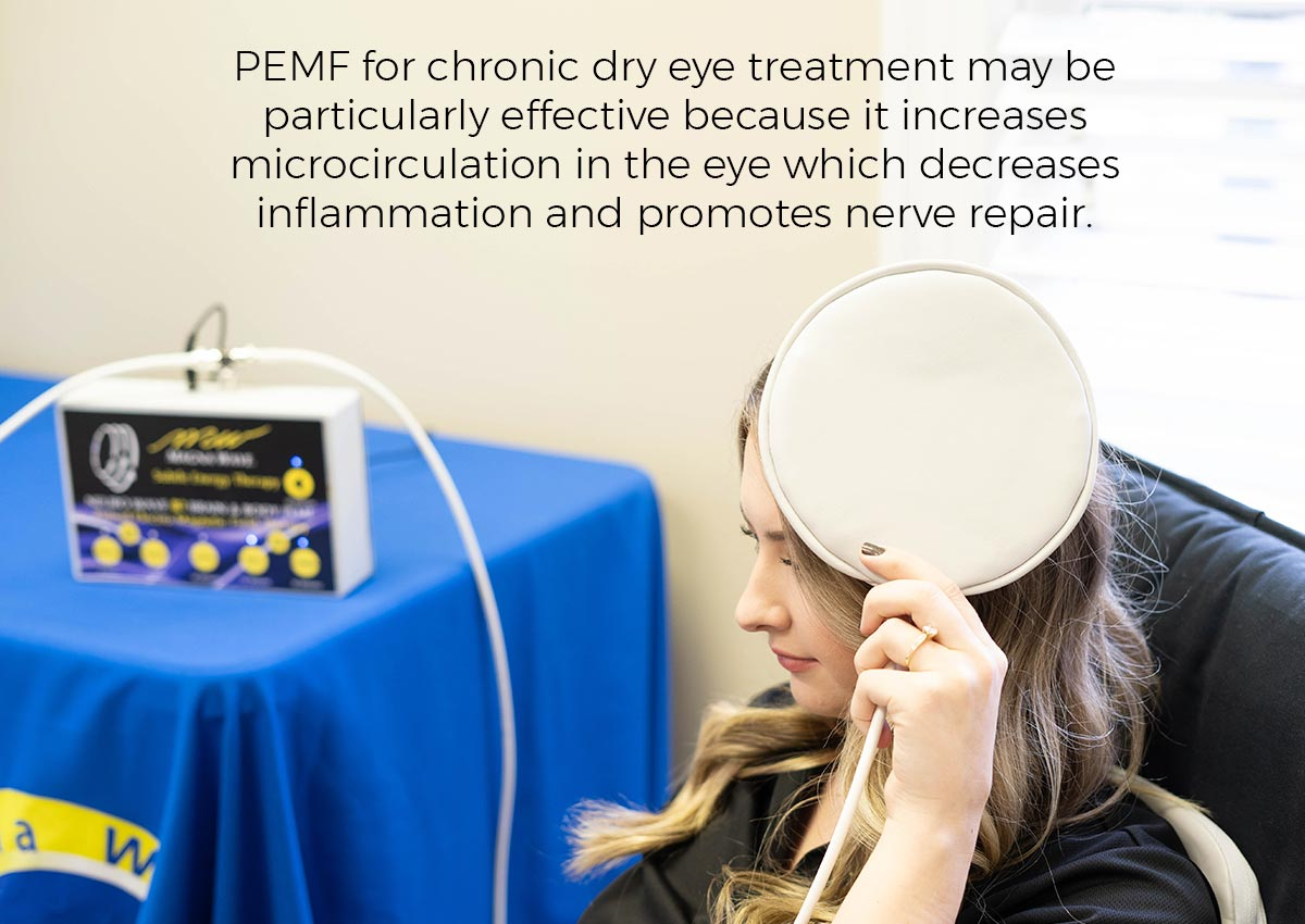 PEMF for chronic dry eye treatment may be particularly effective because it increases microcirculation in the eye which decreases inflammation and promotes nerve repair.