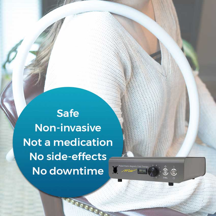 Safe, Non-invasive, Not a medication, no side-effects and no downtime.